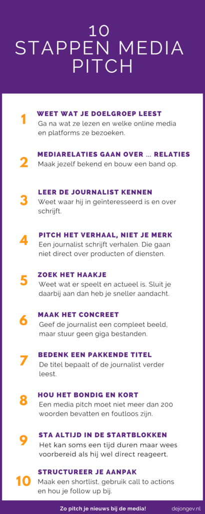 10 stappen media pitch
