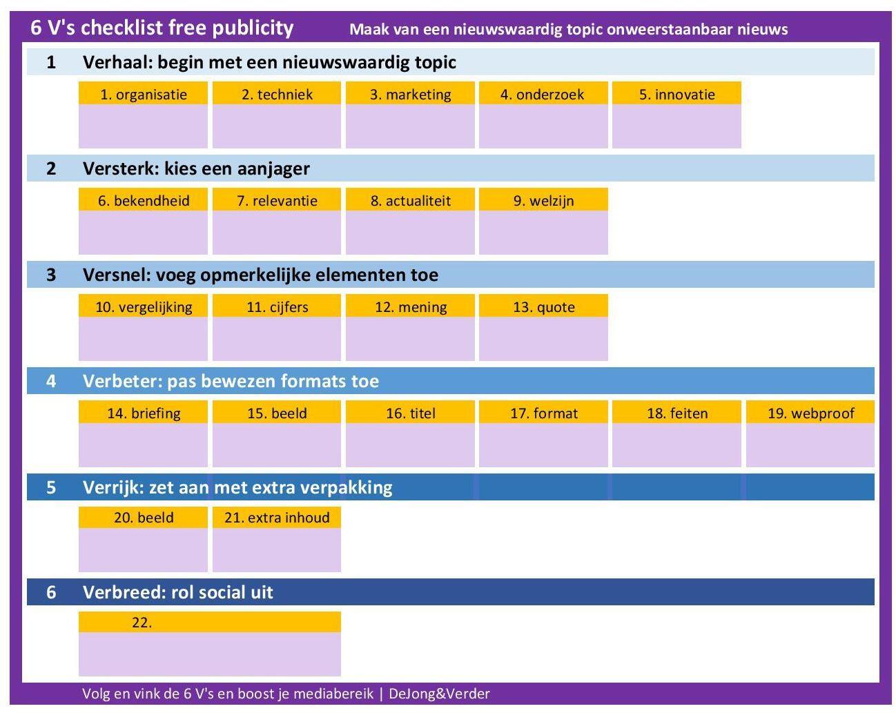 6V checklist free publicity